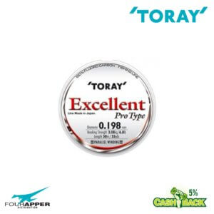 TORAY EXCELLENT FLUOROCARBON